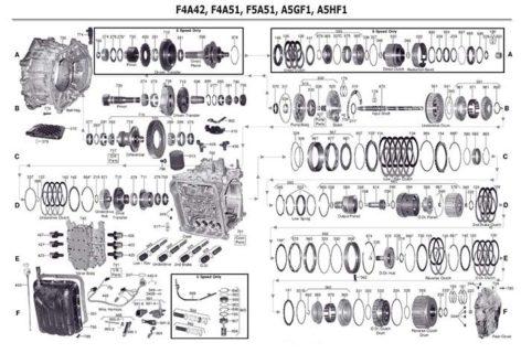 схема прокладок