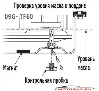 09 G  Автоматическая коробка передач- 09G Aisin Motoran ru