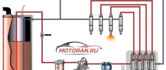устройства топливной системы дизеля