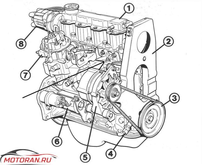 компоненты двигателя