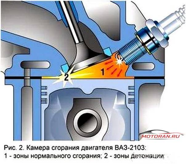 детонации двигателя
