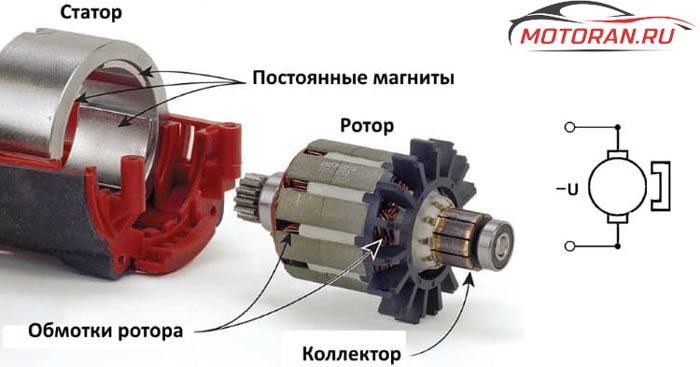 двигатель с индуктором